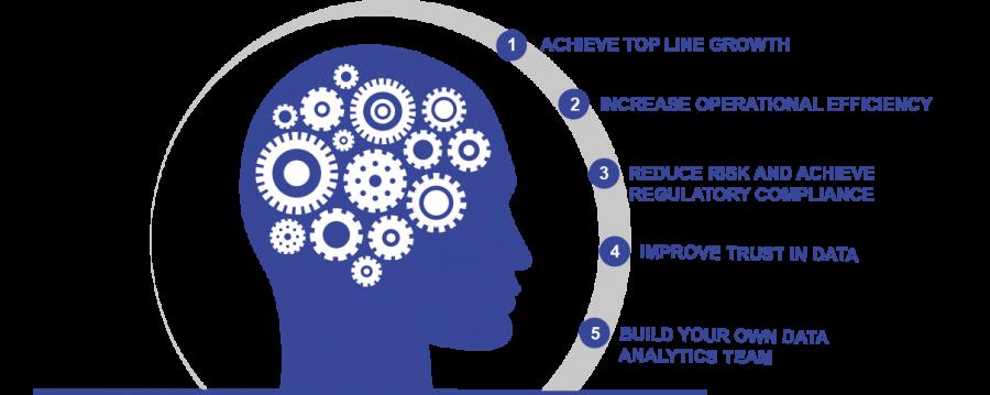 key-challenges-analytics
